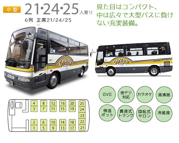 25人乗り小型バス