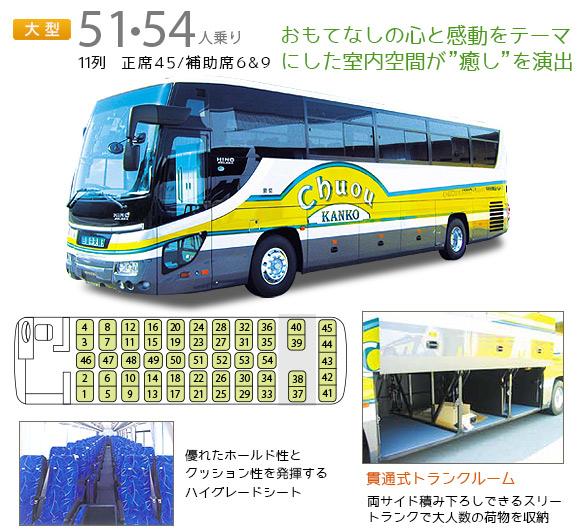 51/54人乗り中二階バス