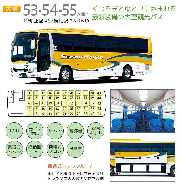 53・54・55乗り大型バス
