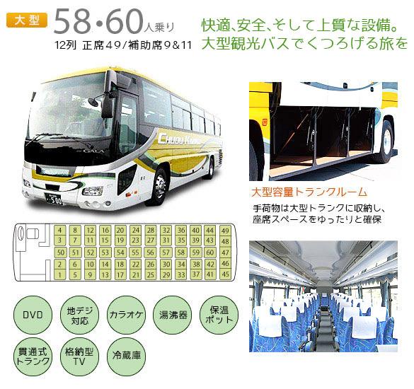 60/58人乗り大型バス
